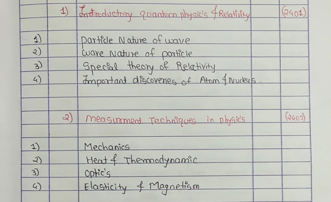 Notes For S Y BSc Physics Semester-4 { Fergusson College